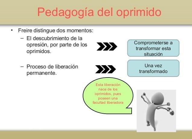 Paulo-Freire-Libros-1